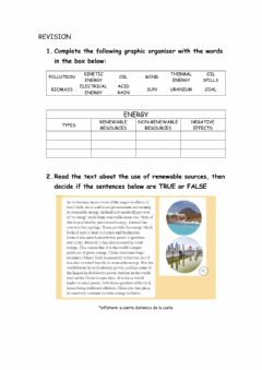 Interactive worksheet Use of renewable energy