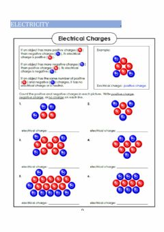 Interactive worksheet Electriciy charges