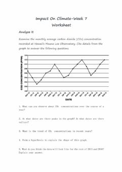 Interactive worksheet Impact on climate