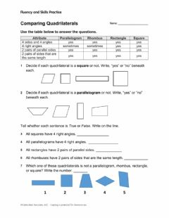 Interactive worksheet Comparing Quadrilaterals