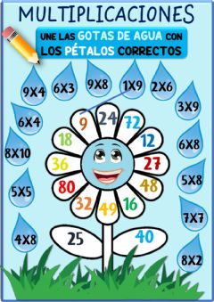 Interactive worksheet Flor de multiplicaciones