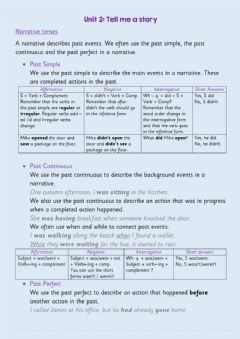 Interactive worksheet Narrative tenses. -ed and -ing adjectives.