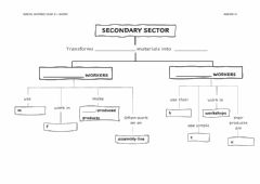 Interactive worksheet Secondary sector