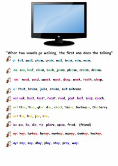 Ficha interactiva Reading Vowel teams