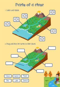 Interactive worksheet Parts of a river