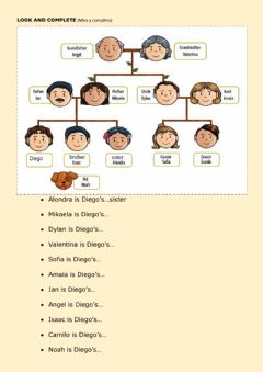 Interactive worksheet Diego's family