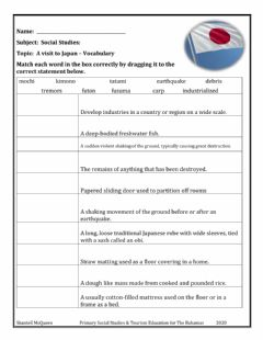 Interactive worksheet A visit to Japan