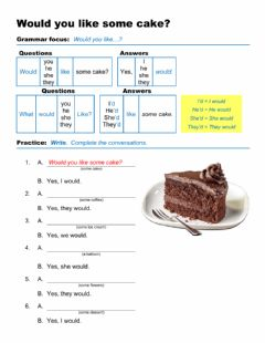 Interactive worksheet Would you like some cake? - Grammar focus 2