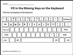 Interactive worksheet Keyboard Worksheet
