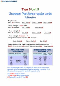 Interactive worksheet Tiger 5 Unit 5 Grammar