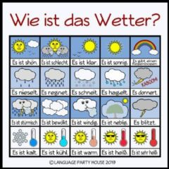 Interactive worksheet Wetter