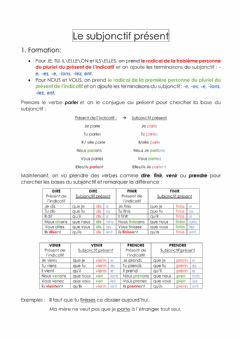 Interactive worksheet Le subjonctif présent