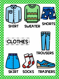 Interactive worksheet Clothes poster