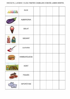 Interactive worksheet Sil·labes  7