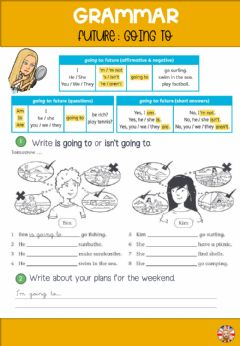 Interactive worksheet Grammar. Going to