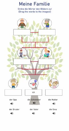 Interactive worksheet Die Familie