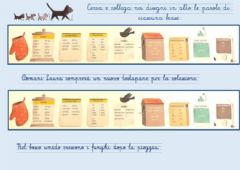 Interactive worksheet Analizza le frasi