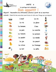Interactive worksheet Les nourritures