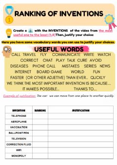 Interactive worksheet Ranking of inventions
