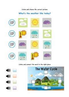 Ficha interactiva Weather and water cycle