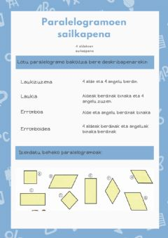 Interactive worksheet Paralelogramoen sailkapena