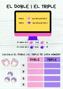 Interactive worksheet Doble i triple