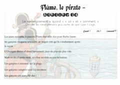 Interactive worksheet Plume, le pirate - Les renseignements quand où comment