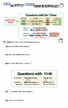 Interactive worksheet Be happy, Ask questions
