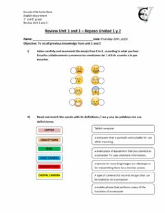 Interactive worksheet Review technology and emotions