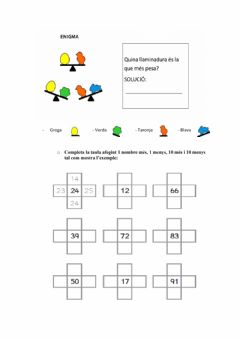 Interactive worksheet Lògica