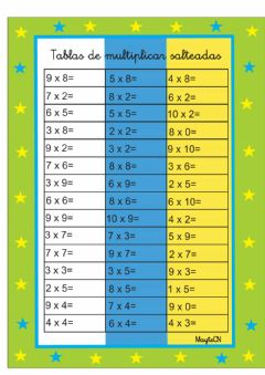 Interactive worksheet Tablas de multiplicar salteadas