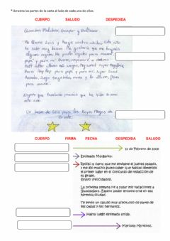 Interactive worksheet Partes de la carta