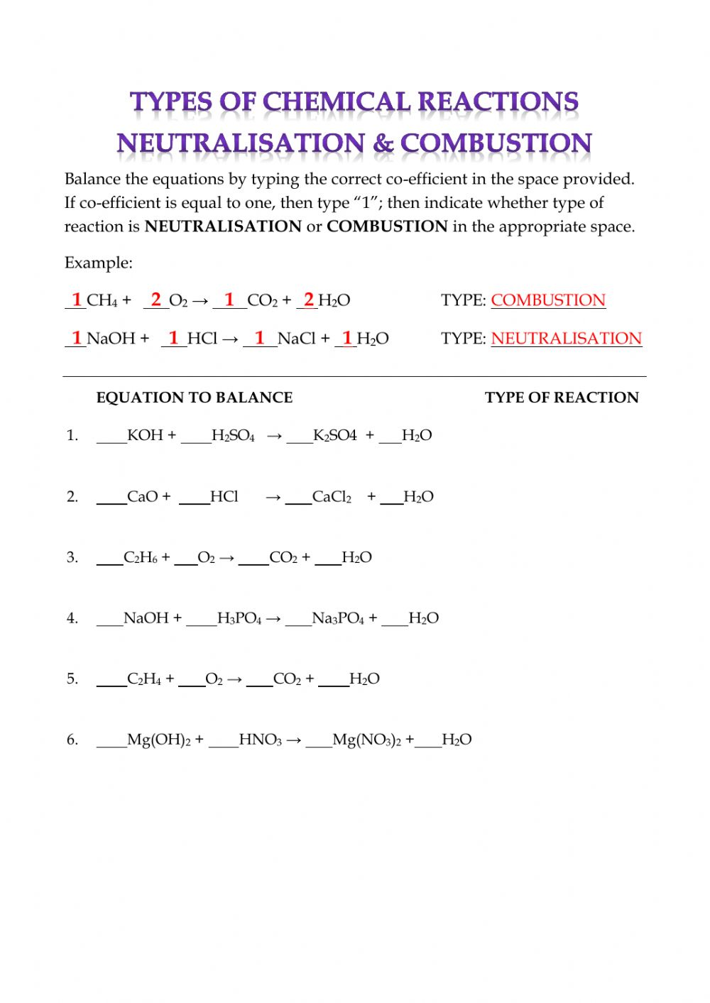 Types of Chemical Reactions- Combustion worksheet Regarding Balancing Nuclear Equations Worksheet Answers
