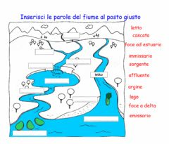 Interactive worksheet Il fiume