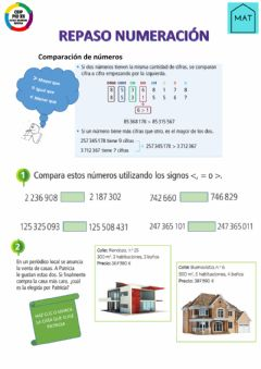 Interactive worksheet Repaso comparación números
