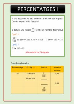 Interactive worksheet Percentatges