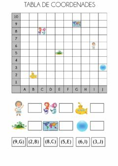 Interactive worksheet Tabla coordenades