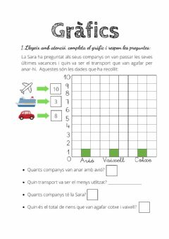 Interactive worksheet Gràfics