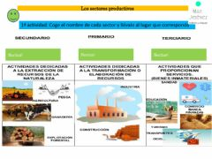 Interactive worksheet Los sectores productivos