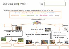 Ficha interactiva Sectors of economy mindmap