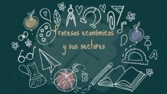 Interactive worksheet Procesos economicos
