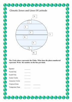 Interactive worksheet Lines of Latitude and Climatic Zones