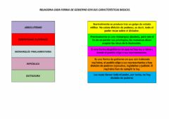Interactive worksheet Formas de gobierno