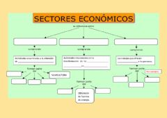Interactive worksheet Sectores económicos