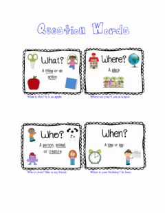 Interactive worksheet Question Words Review