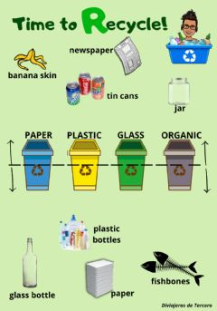 Interactive worksheet Time to recycle!