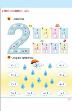 Interactive worksheet Таблично умножение с 2