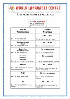 Interactive worksheet La negation