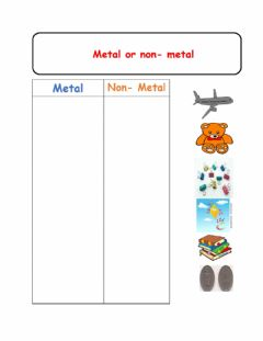 Interactive worksheet Metal or non metal