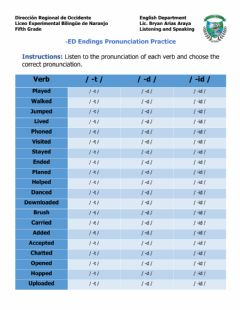 Interactive worksheet Pronunciation od -ED Edings